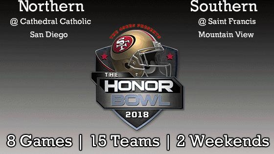 2018 Honor Bowl